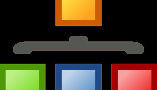 【ワードプレス】プラグインなしでカテゴリー表示の順番を並び替える方法
